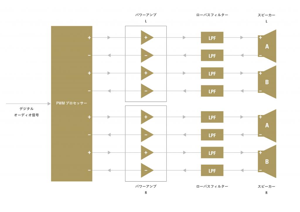 M-CR611_Full_Balanced_Digital_Power_Amp