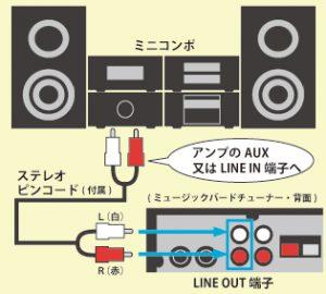 setsuzoku11
